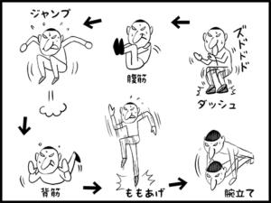 音を立てても大丈夫な人向けのサーキットトレーニング