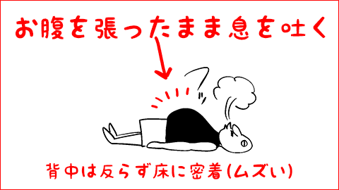 ケトルベルスイングにおける腹圧の作り方2