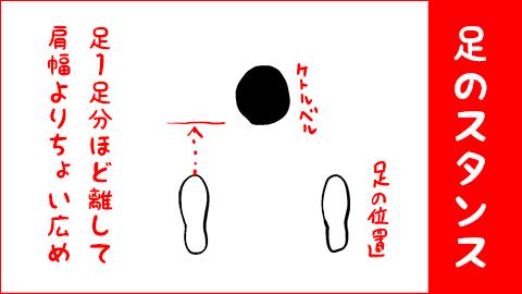 ケトルベルスイング時の足のスタンスと位置