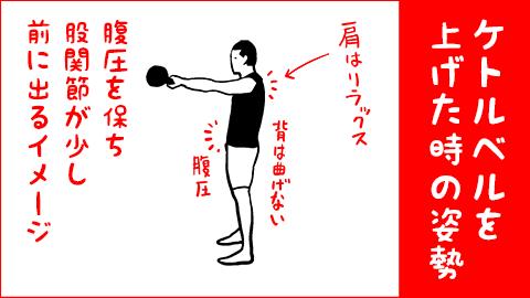 ケトルベルスイングのやり方5