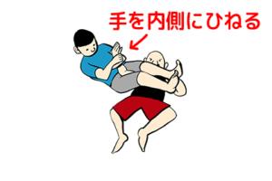 腕十字の逃げ方のひとつで腕を内側にひねるところ