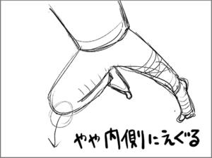 膝蹴り(テンカオ)のコツで膝を内側にえぐるようにする