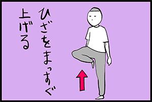 膝蹴り(テンカオ)はまず膝をまっすぐ上に上げる