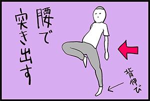 膝蹴り(テンカオ)は腰を前に突き出す