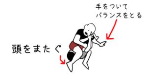 マウントからの腕十字で手をついてバランスをとっているところのイラスト