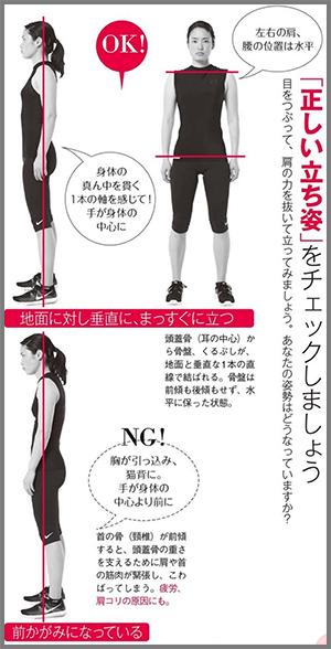 護身術における正しい姿勢の作り方