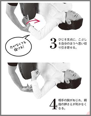 押し倒された時に手首の拘束を外す護身術