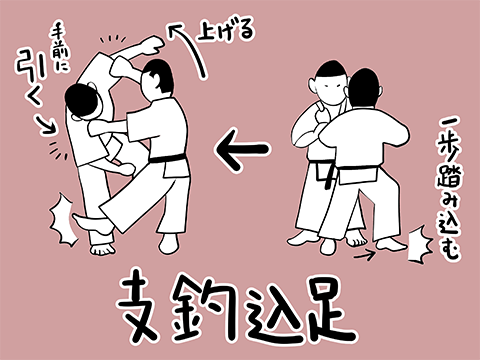 支釣込足のコツ・図解イラスト