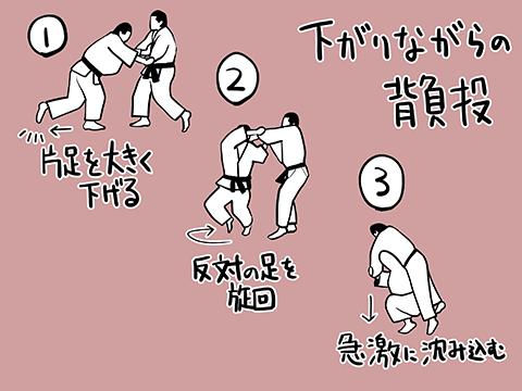下がりながらの背負投の図解イラスト
