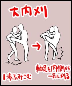 蹴りをキャッチして大内刈の図解イラスト