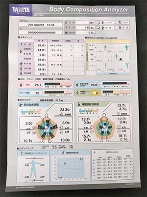 BEYOND(ビヨンド)で体のコンディション計測結果