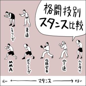 格闘技別スタンス・構え比較